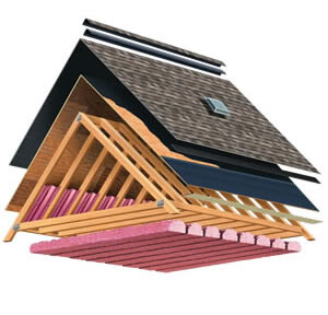 Roofing System Components